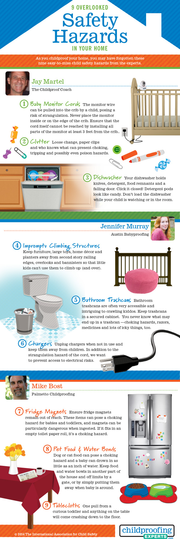Overlooked Safety Hazards In The Home Childproofingexperts Com