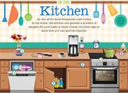 Child Safety in the Kitchen